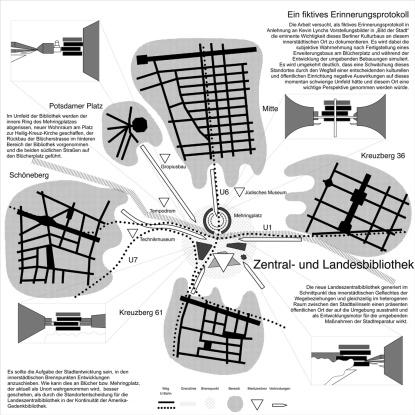 Steienr Weiißenberger Architekten