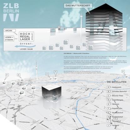 Robert Wetzels/ bob-architektur