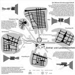 Steiner Weißenberger Architekten –Ein fiktives Erinnerungsprotokoll