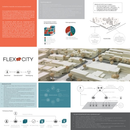 Gallep + Köker + Mauerlechner: Flex City