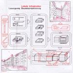 Matthias Altwicker: Lokale Infrastruktur