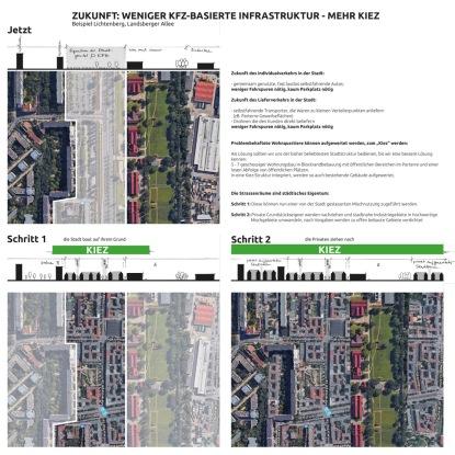 Daniel Krüger: Zukunft: Weniger KFZ-basierte Infrastruktur - Mehr Kiez